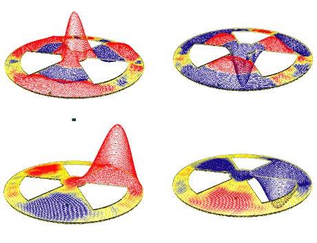 Virtual Membranes